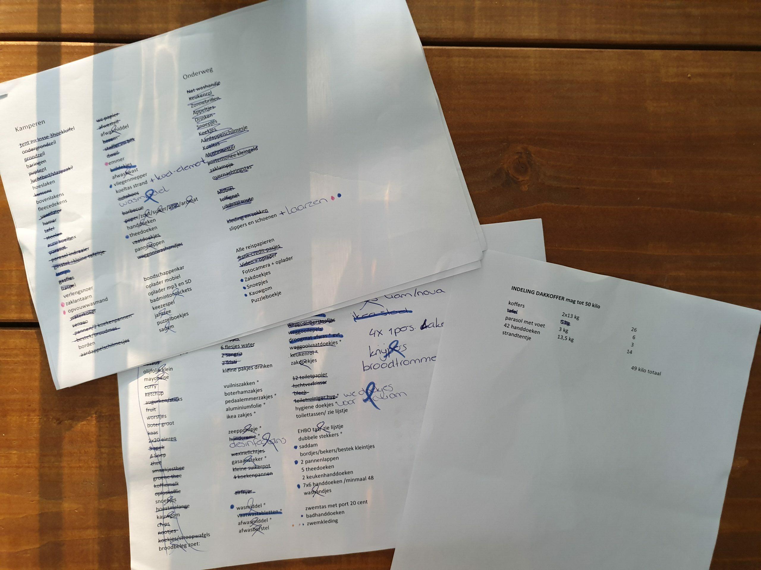 Inpak-lijstjes